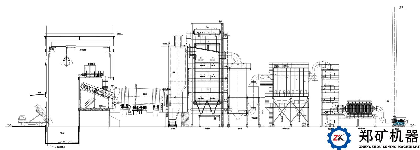 固(危)废垃圾焚烧系统生产工艺流程图
